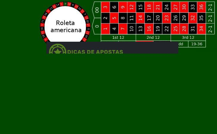 Legalização Brasil american roleta 382097