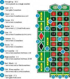 Melhor casino Las 613873