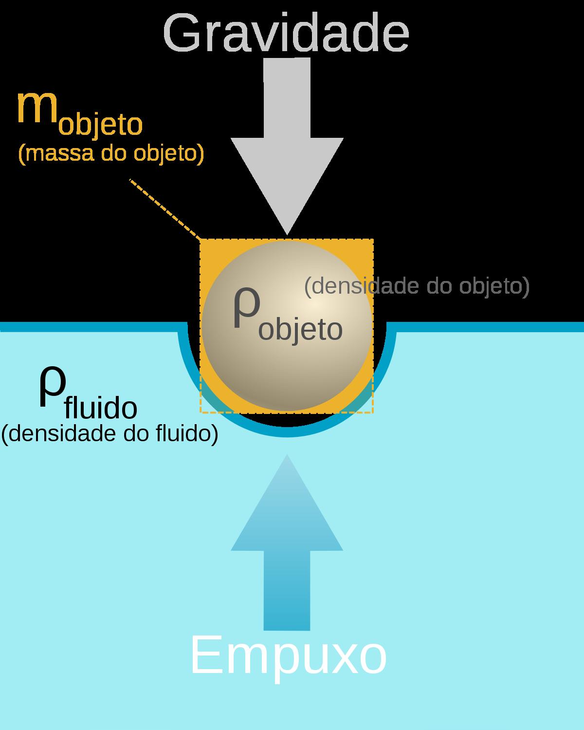 Teorema do fator bola 730425