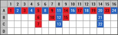 Push gambling saque certeiro 544450