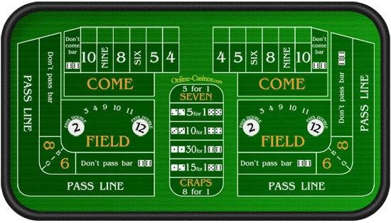 Cassino 2021 indicações jogos 473471