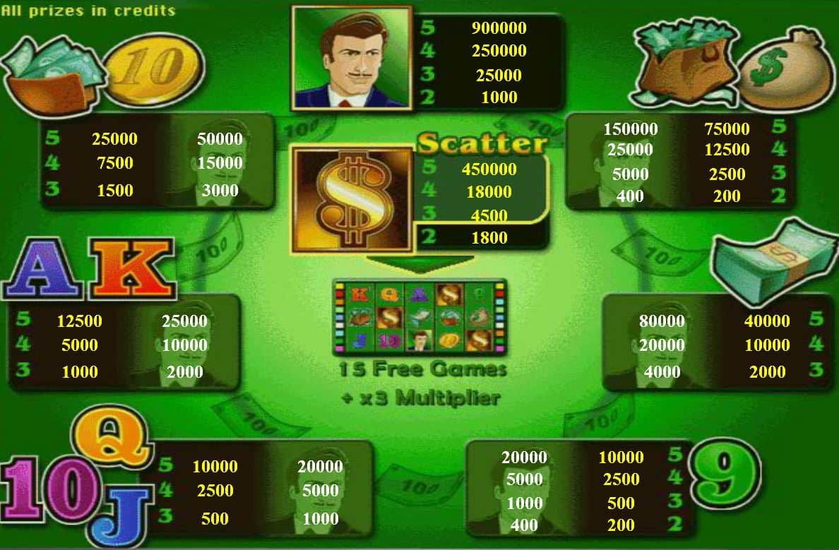 Casinos wagermill ted 432525