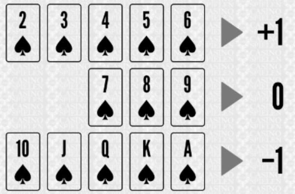 Contar cartas poker wolverine 509350