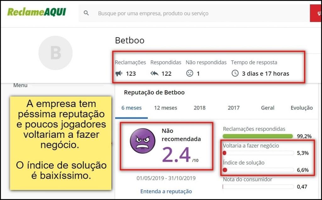 Fóruns casino Brasil saque 269374