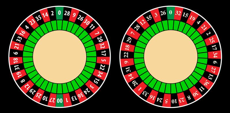 Roleta europeia sequencia 285577