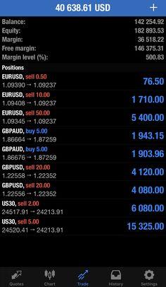 Trading resultado 683399